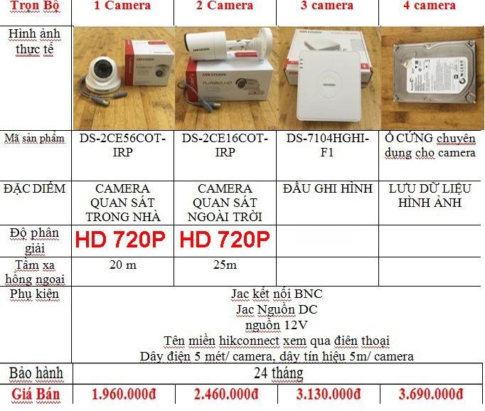 trọn bộ camera giám sát giá rẻ cho gia đình