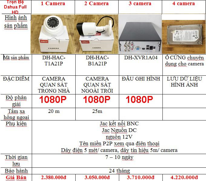 trọn bộ camera giám sát giá rẻ dahua full HD
