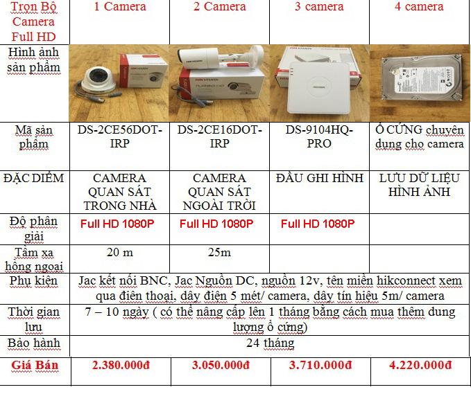 trọn bộ camera giám sát giá rẻ hikvision full hd